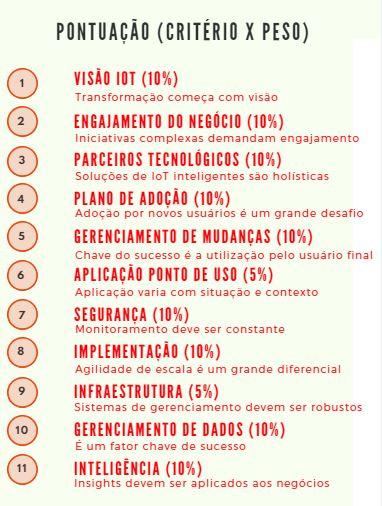 Empresas Inteligentes (critérios)