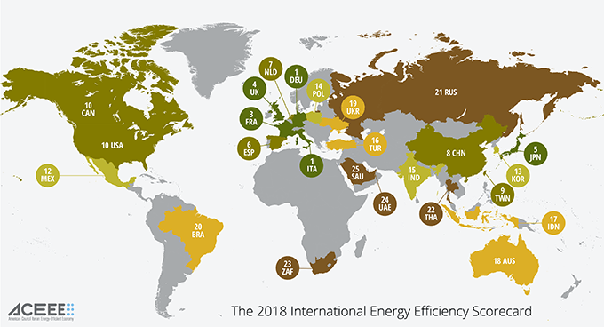 International_Energy_Efficiency_Scorecard